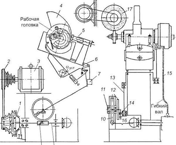 Рис. 9. Кинематическая схема полуавтомата мод.  5893.