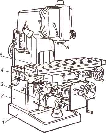 Очень нужна электрическая схема фрезерно-вертикального станка 6м13п 1968г.  Мощный привод главного движения станка ВМ...